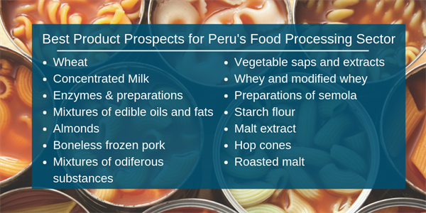 Peru - Best Products Food Processing