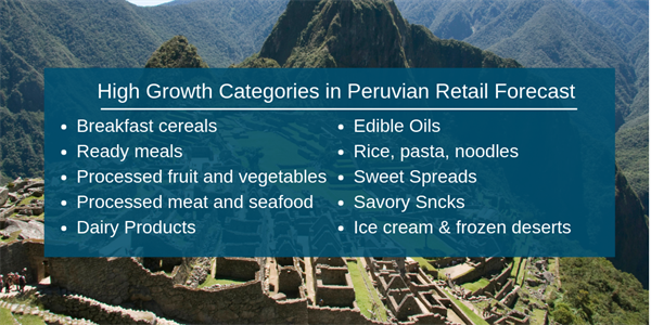 Peru - High Growth Retail Forecast