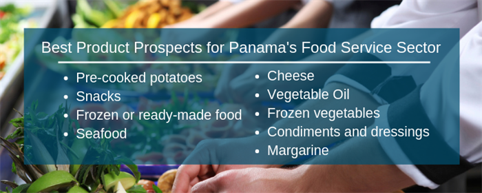 Panama - Food Service Best Prospects