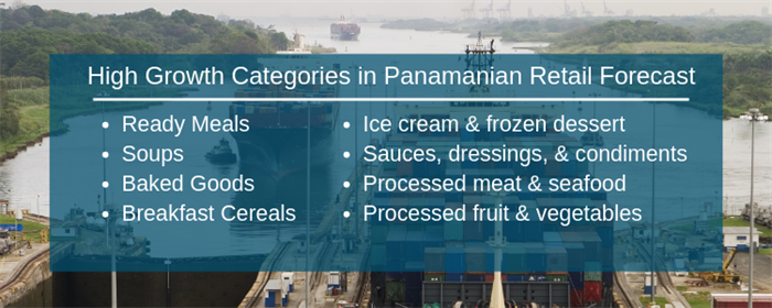Panama - Retail Best Prospects