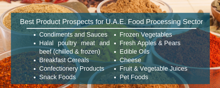 Best Product Prospects for UAE Food Processing