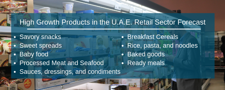 High growth products in the UAE Retail Sector
